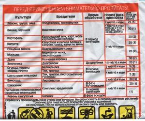 препарат интавир инструкция по применению - фото 7
