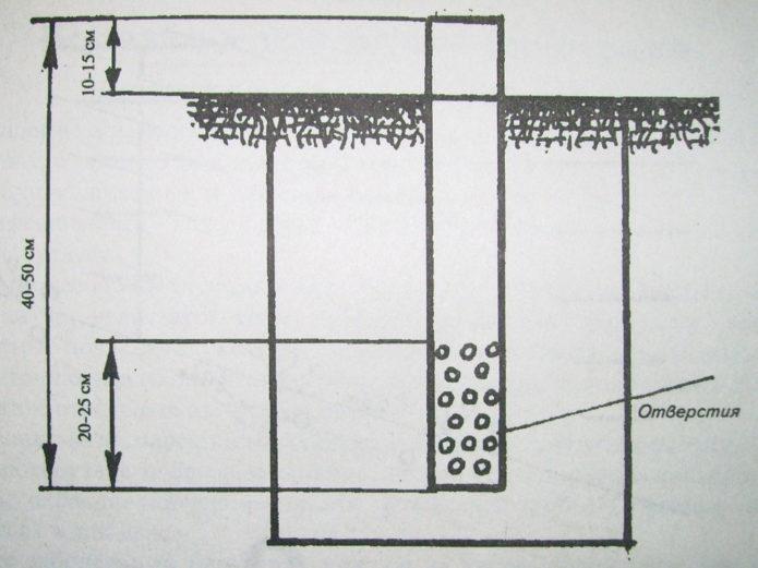полив винограда через трубу